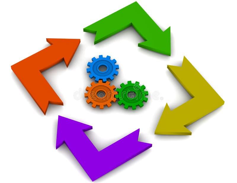 Download Ciclo Do Estágio Do Espaço Em Branco Quatro Ilustração Stock - Ilustração de cíclico, etapa: 26507205