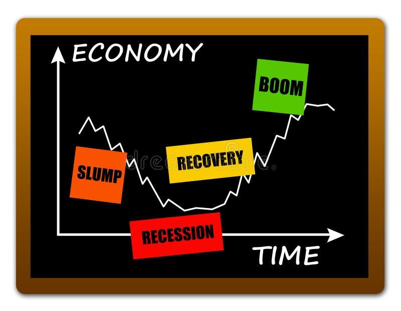 Ciclo econômico ilustração royalty free
