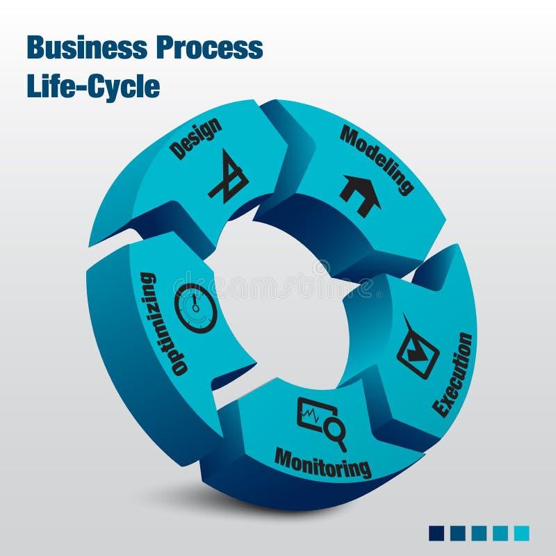 Ciclo vital del proceso de negocio stock de ilustración