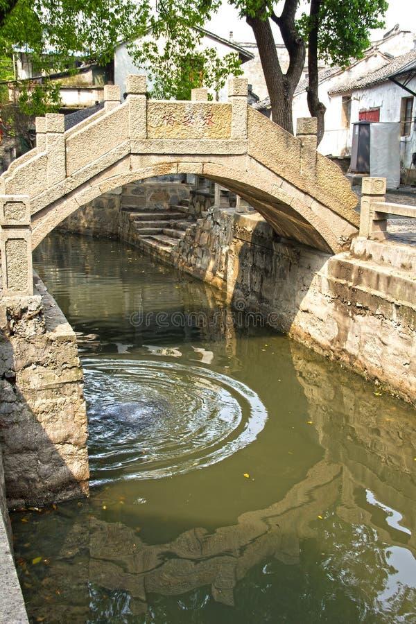 Cidade de Suzhou, China imagens de stock royalty free