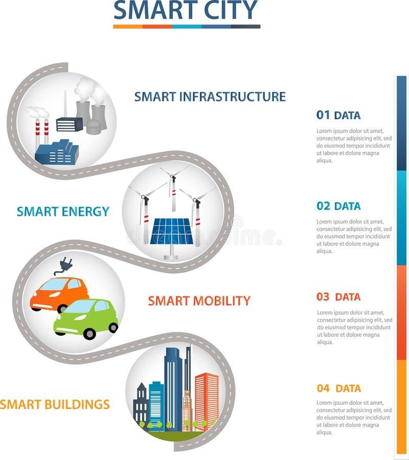 Cidade esperta e conceito da grade de Smart ilustração royalty free