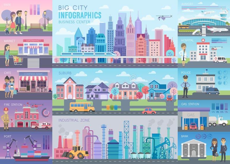 A cidade grande Infographic ajustou-se com cartas e outros elementos ilustração stock