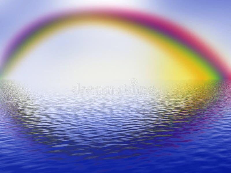 ciel nuageux d'arc-en-ciel d'océan illustration stock