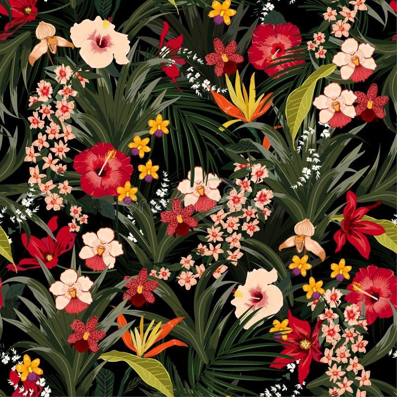 Ciemny tropikalny tło z dżungli roślinami Wektorowy egzotyczny patte ilustracji