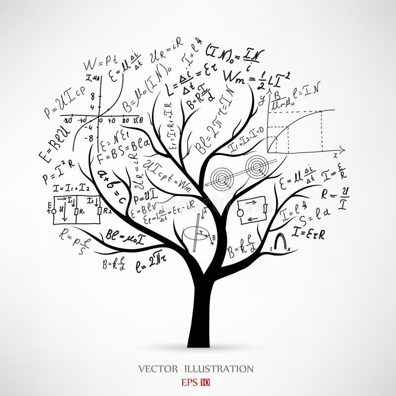 ciencia stock de ilustración