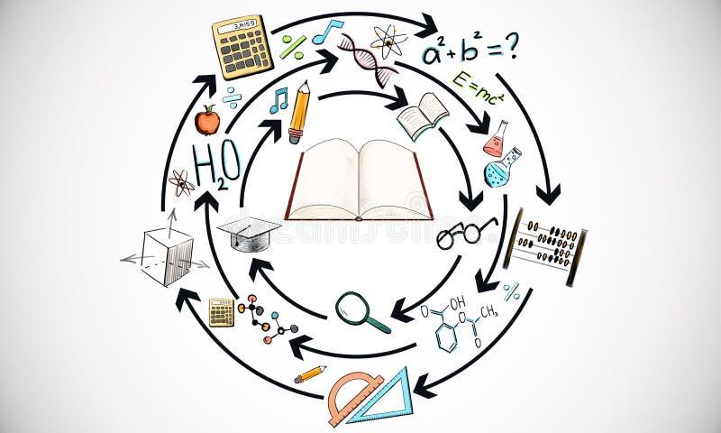 Ciencia y concepto del conocimiento stock de ilustración