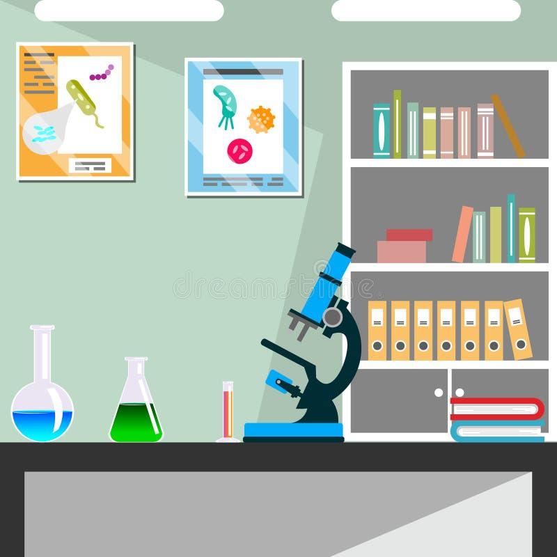 Ciencia y tecnología químicas del laboratorio stock de ilustración