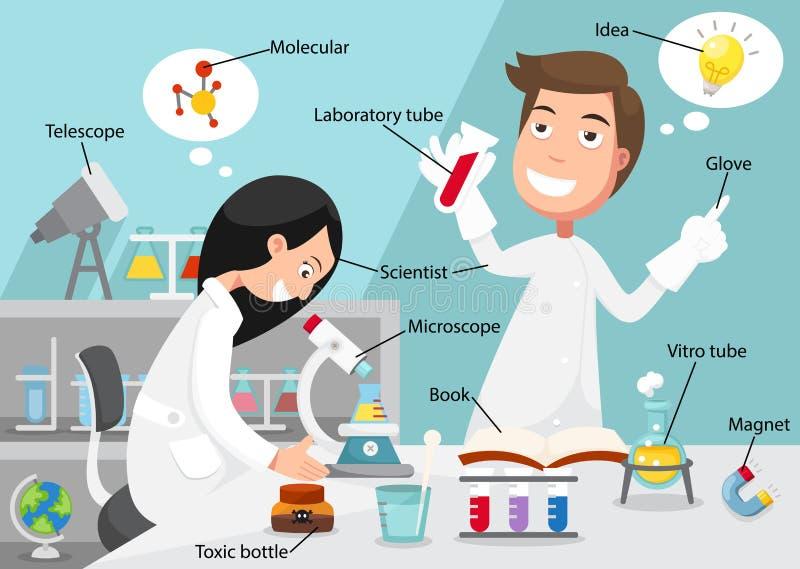 Científicos que hacen el experimento rodeado por el equipo de laboratorio ilustración del vector