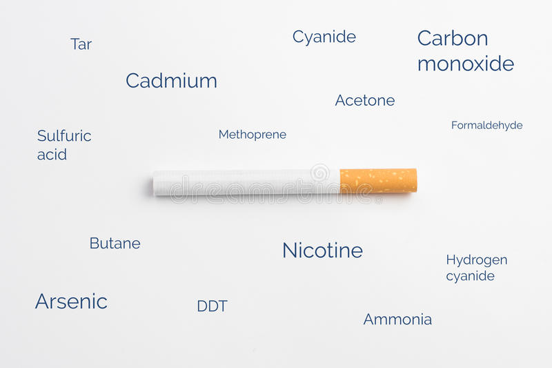 Cigarettinnehåll - begreppsmässig illustration av skadliga vikter i cigarett vektor illustrationer