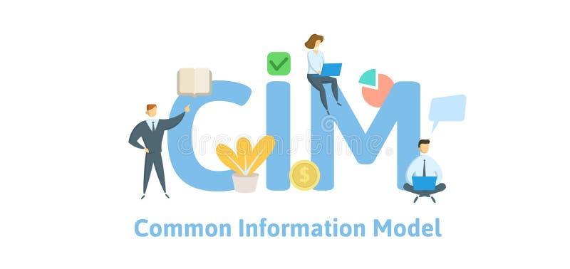 CIM,共同的信息模型 与主题词、人和象的概念 r : 皇族释放例证