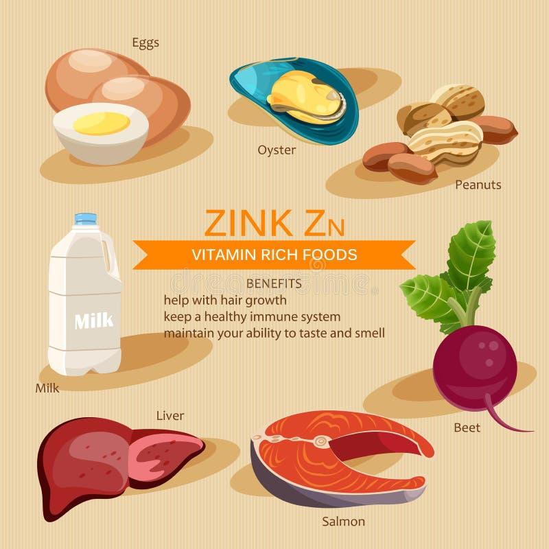 cinc Vitaminas y comidas de los minerales Diseño gráfico de los iconos planos del vector Ejemplo del jefe de la bandera ilustración del vector