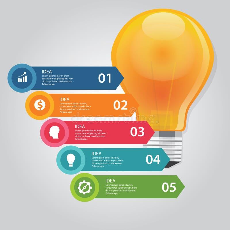 Cinco 5 elementos del círculo gráfico de la carta de la información de la idea vector negocio del bulbo stock de ilustración