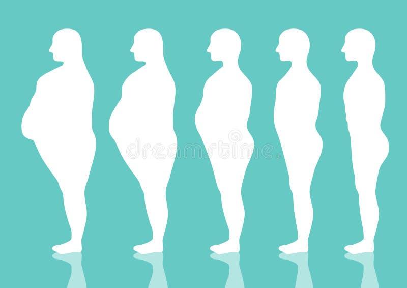 Cinco fases do homem da silhueta na maneira de perder o peso, ilustrações do vetor ilustração royalty free