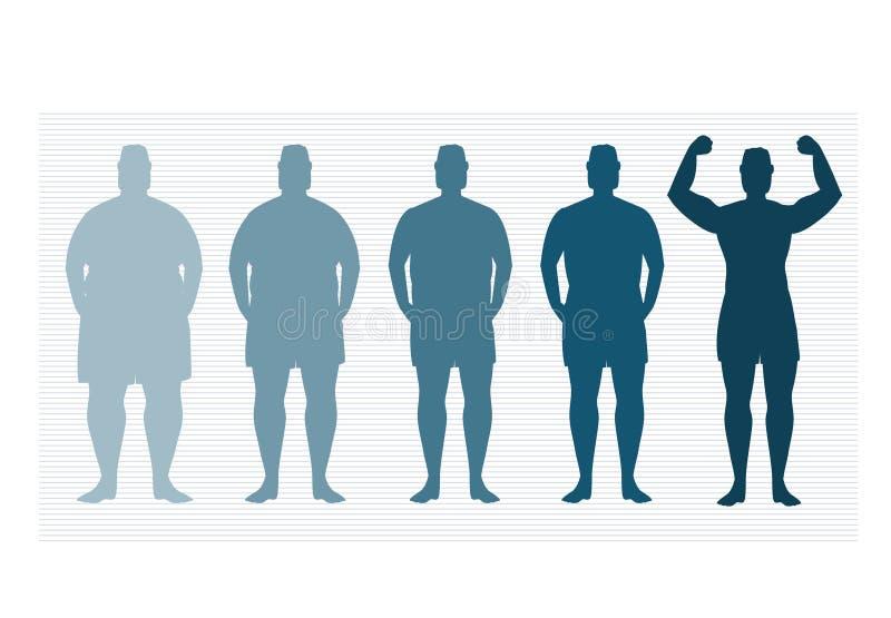 Cinco fases do homem do silhuette na maneira de perder o peso, ilustrações do vetor ilustração stock