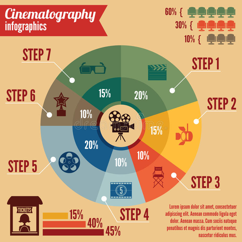 Cinema entertainment business infographics. Design elements for presentation layout with icons and charts vector illustration stock illustration