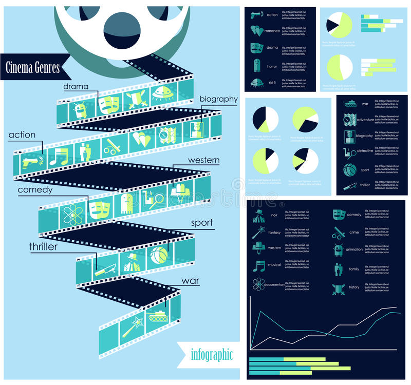 Cinema genres infographic. Vector set of cinema genres infographic with icons, different charts, rates, grahic vector illustration