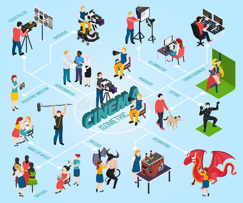 Cinema Professions Isometric Flowchart. Professions of people in cinema isometric flowchart on blue background vector illustration stock illustration