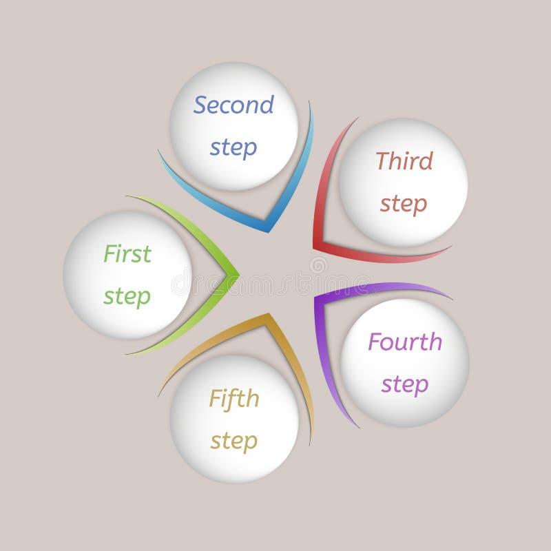 Cinq étapes illustration libre de droits
