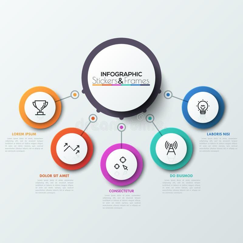 Cinque cerchi variopinti relativi all'elemento rotondo centrale 5 caratteristiche o opzioni del concetto di processo aziendale re illustrazione vettoriale