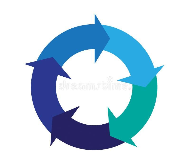 Cinque frecce d'inseguimento in un cerchio nei toni freschi illustrazione di stock