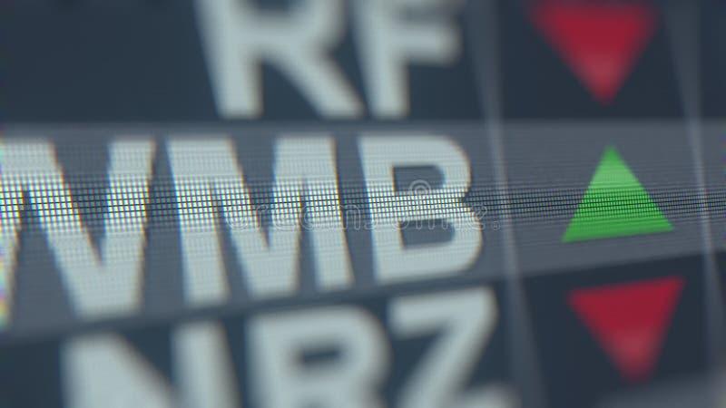 Cinta de cotizaciones bursátiles de WILLIAMS WMB, representación editorial conceptual 3D ilustración del vector