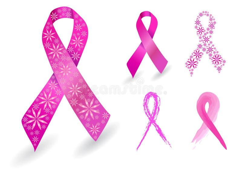 Cinta del cáncer de pecho en color de rosa ilustración del vector