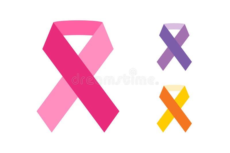 Cinta del cáncer de pecho en el fondo blanco libre illustration