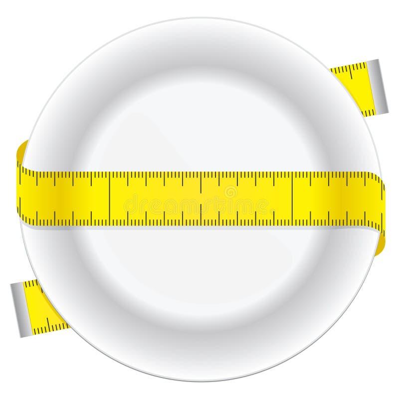 Placa de la dieta libre illustration
