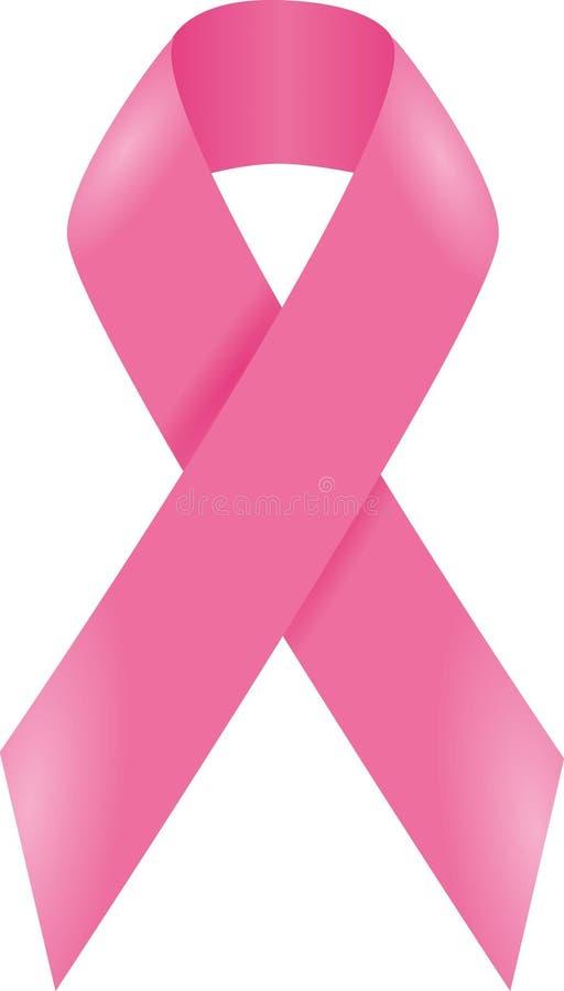 Cinta rosada