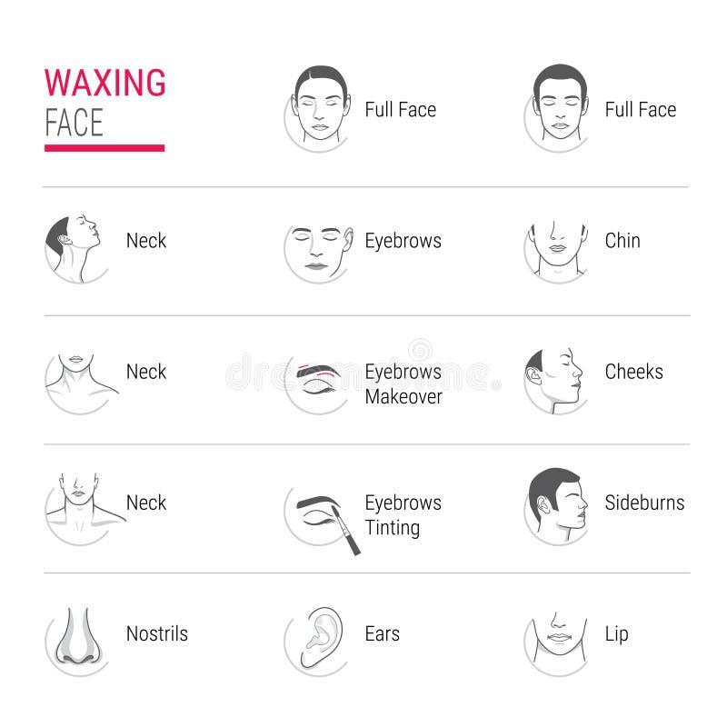 Cirage des icônes de visage photo stock