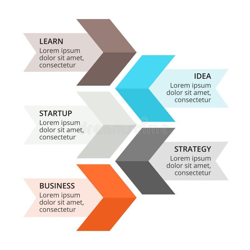 Vector arrows infographic, diagram chart, graph presentation. Circle arrows diagram for graph infographic presentation with steps parts options stock illustration