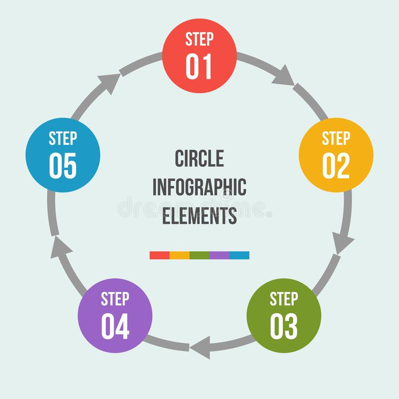 Circle chart, Circle arrows infographic or Cycle Diagram Templates royalty free illustration