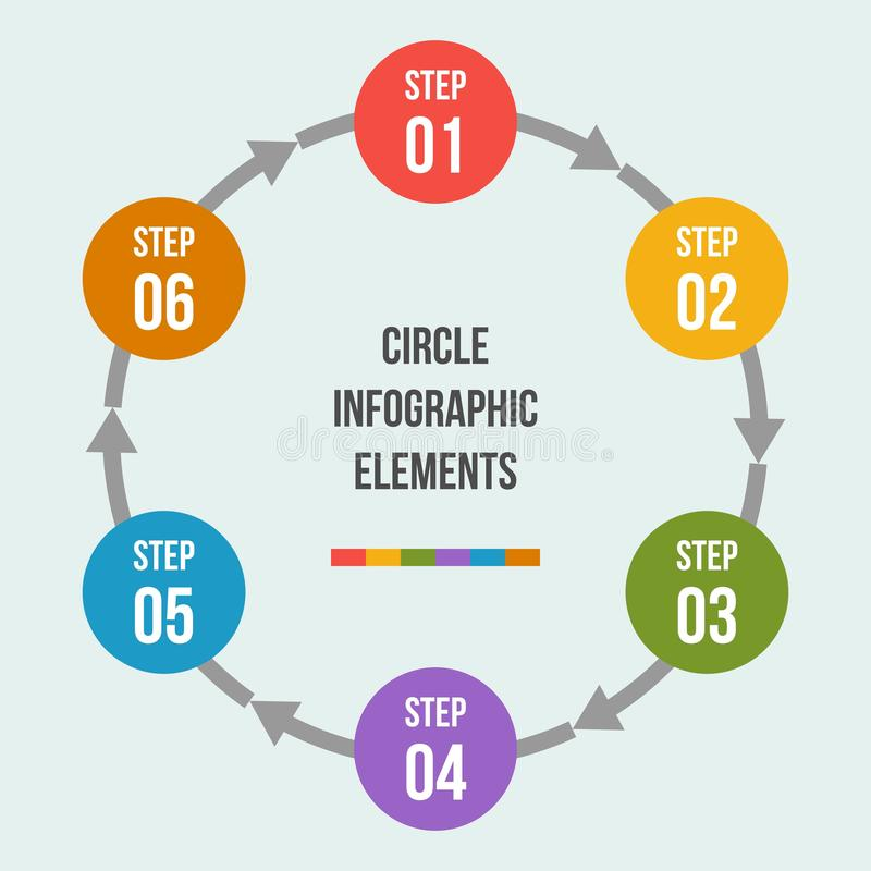 Circle chart, Circle arrows infographic or Cycle Diagram Templates. With 6 steps stock illustration