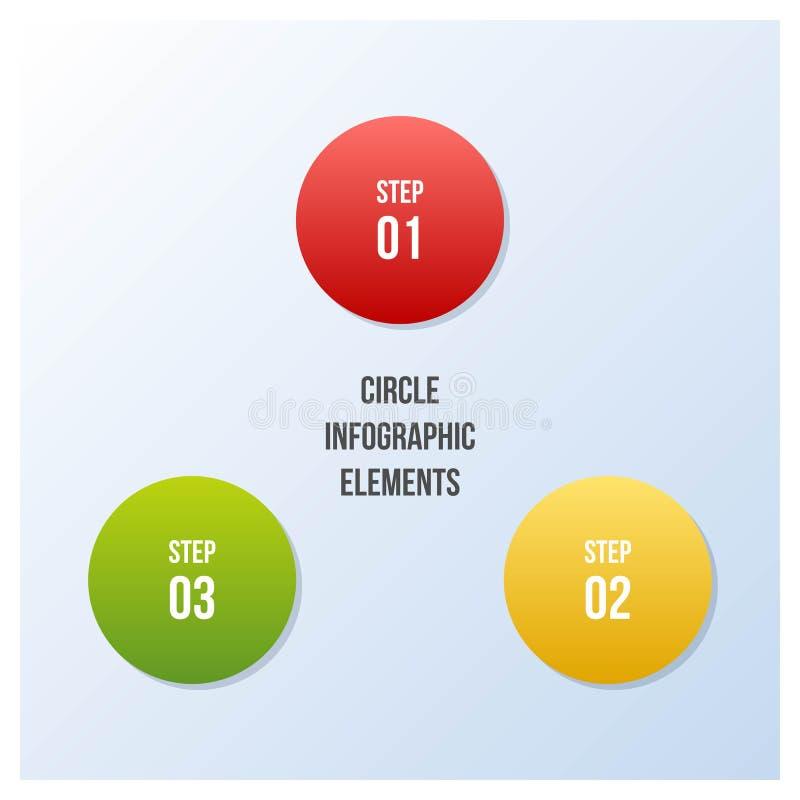Circle chart, Circle infographic or Circular diagram. 3 steps Circle chart, Circle infographic or Circular diagram royalty free illustration