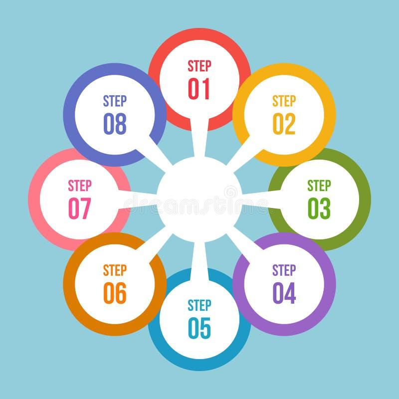 Circle chart, Circle infographic or Circular diagram. 8 steps Circle chart, Circle infographic or Circular diagram stock illustration