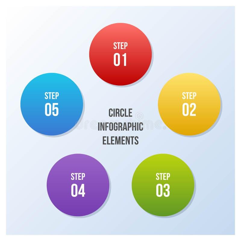 Circle chart, Circle infographic or Circular diagram. 5 steps Circle chart, Circle infographic or Circular diagram vector illustration