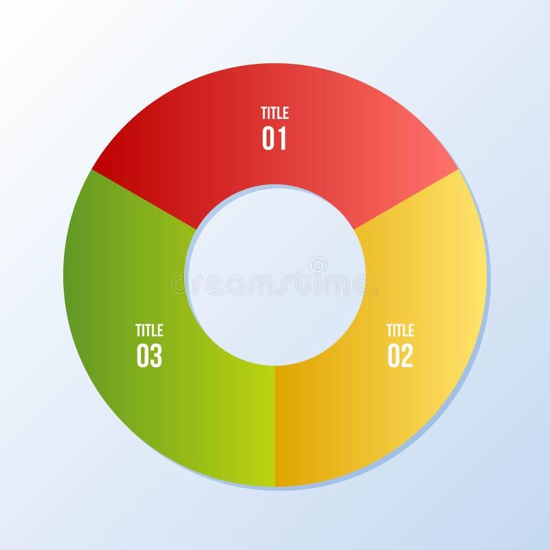 Circle chart, Circle infographic or Circular diagram. 3 steps Circle chart, Circle infographic or Circular diagram stock illustration