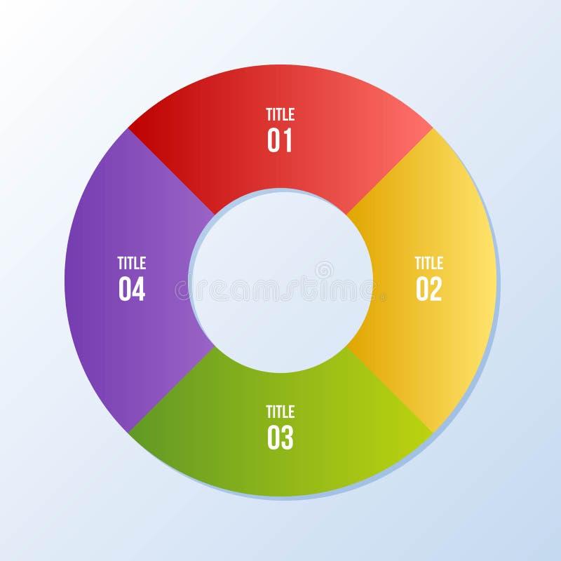Circle chart, Circle infographic or Circular diagram. 4 steps Circle chart, Circle infographic or Circular diagram royalty free illustration