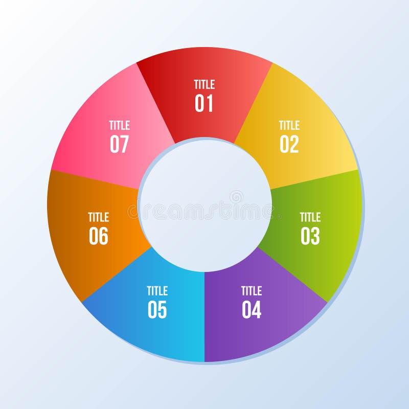 Circle chart, Circle infographic or Circular diagram. 7 steps Circle chart, Circle infographic or Circular diagram vector illustration