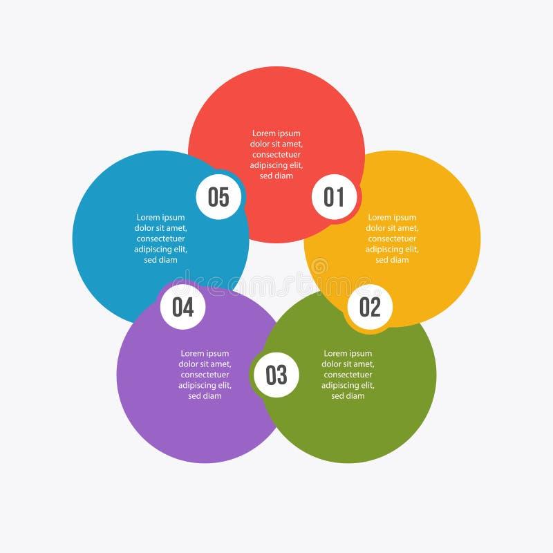 Circle chart, Circle infographic or Circular diagram. 5 steps Circle chart, Circle infographic or Circular diagram royalty free illustration