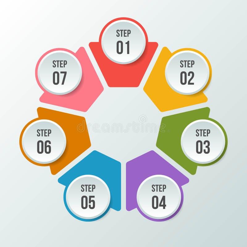 Circle chart, Circle infographic or Circular diagram. 7 steps Circle chart, Circle infographic or Circular diagram stock illustration