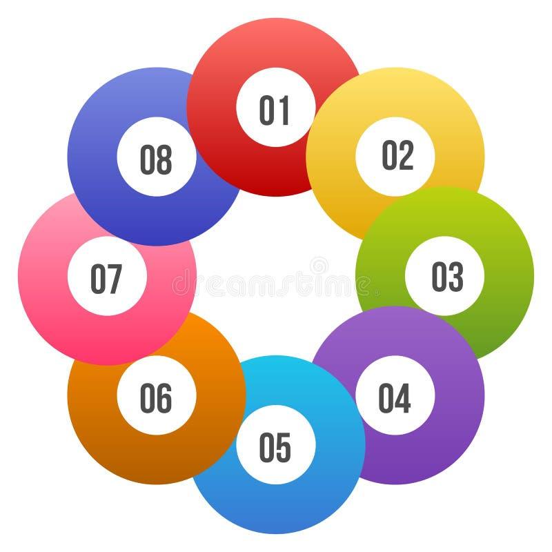 Circle chart, Circle infographic or Circular diagram. 8 steps Circle chart, Circle infographic or Circular diagram vector illustration