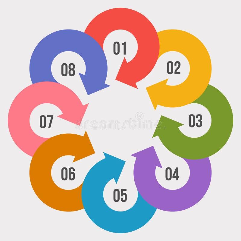 Circle chart, Circle infographic or Circular diagram. 8 steps Circle chart, Circle infographic or Circular diagram royalty free illustration