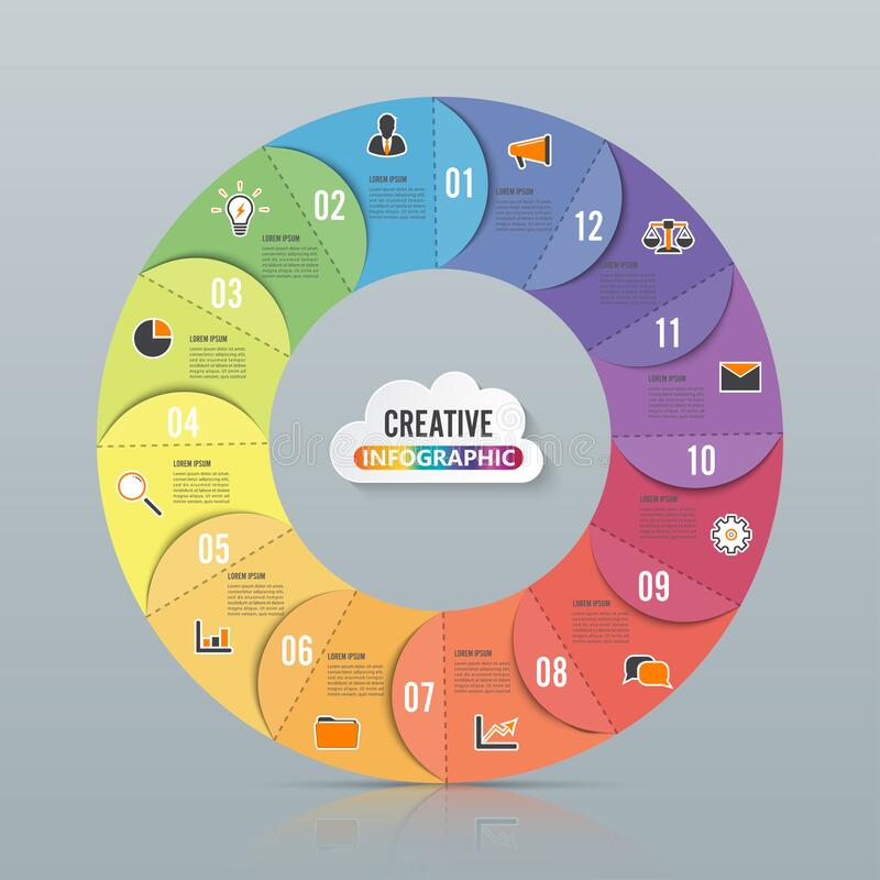 Circle chart infographic template with 12 options for presentations, advertising, layouts, annual reports stock image