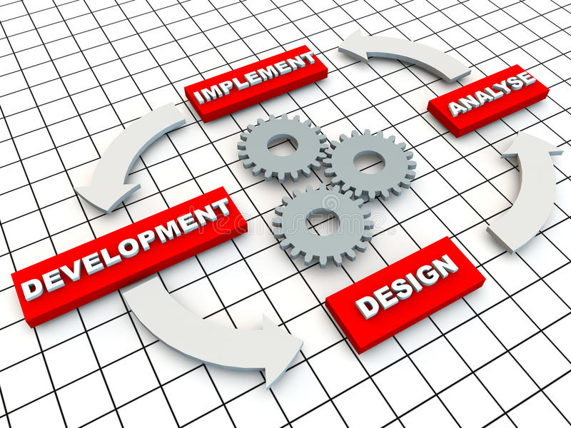 Download Circle of development stock illustration. Illustration of implemantation - 24333373
