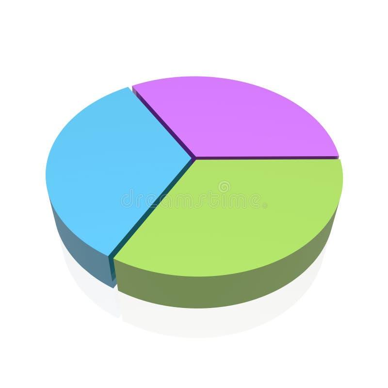 Circle diagram. (hires 3d image vector illustration
