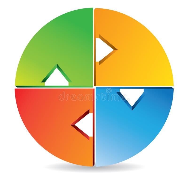 Circle diagram. Colorful circle loop diagram for business presentation template royalty free illustration