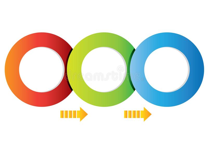 Circle diagram. 5 cyclic process template stock illustration