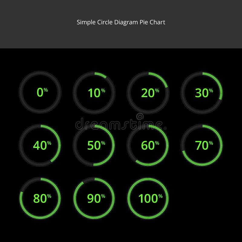 Circle Diagram Pie Charts Infographics vector illustration