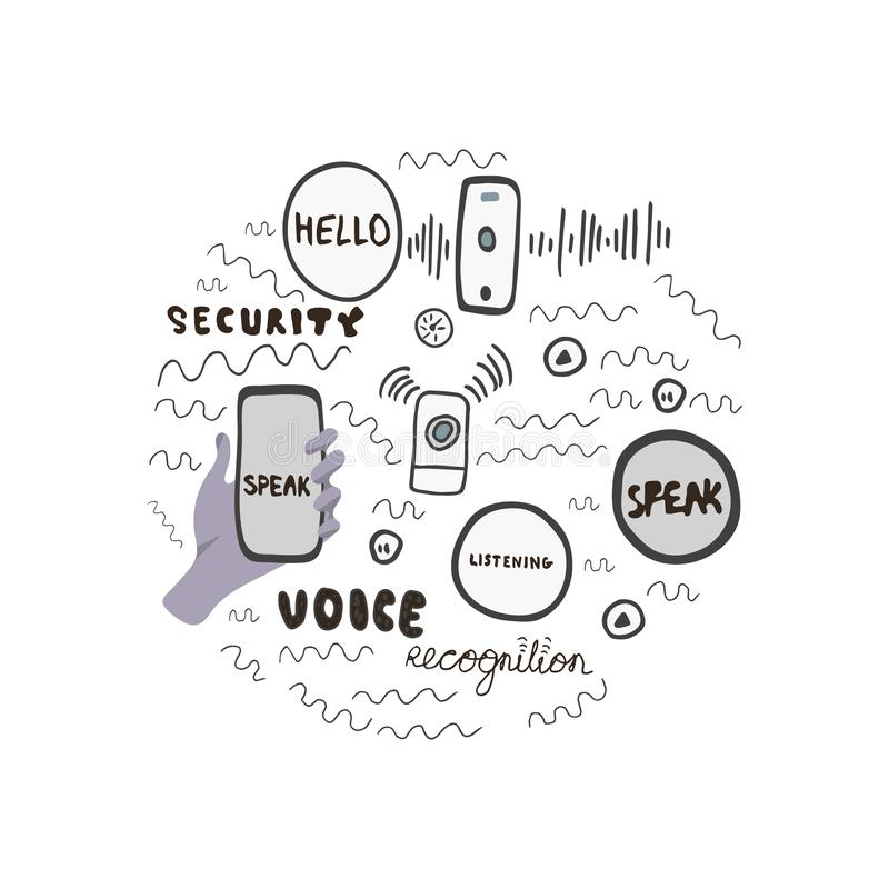 Hand drawn elements for voice recognition. Circle made of symbols for voice recognition with hand drawn lettering. - Vector vector illustration